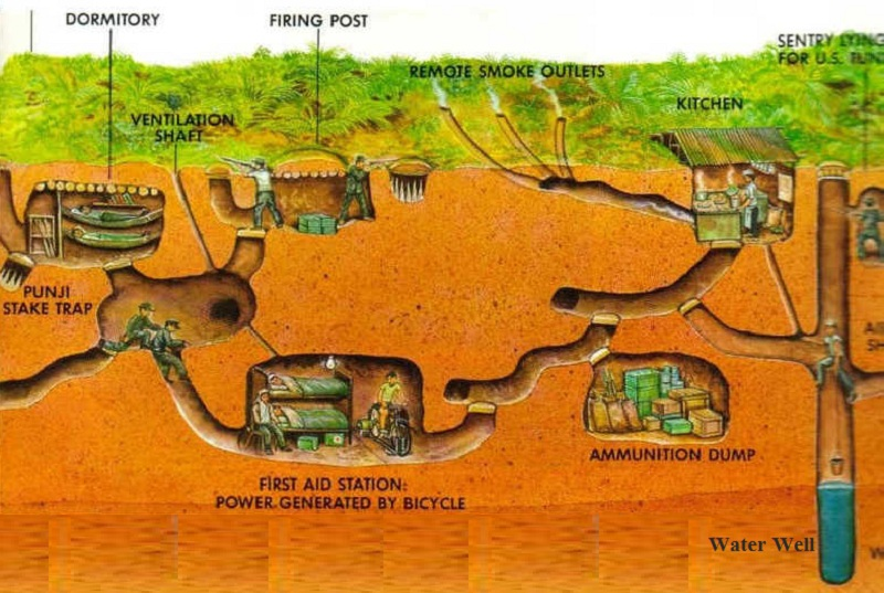 Cu Chi Tunnels Map